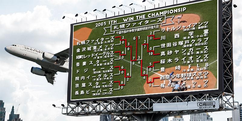 千葉市長杯争奪学童野球選手権大会 歴代記録 2013年 第1回大会