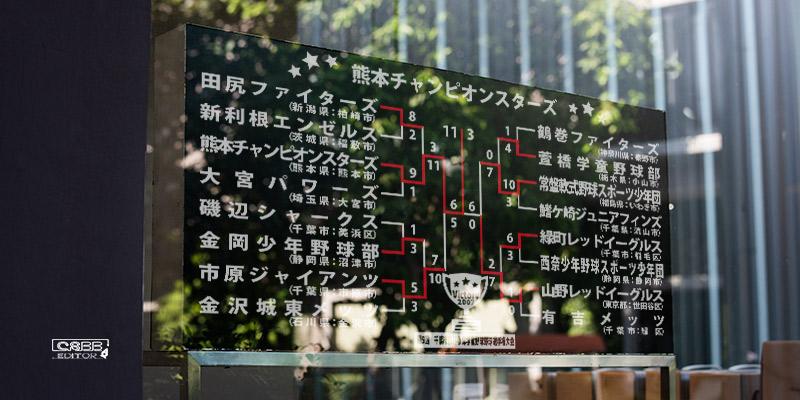 千葉市長杯争奪学童野球選手権大会 歴代記録 2006年 第5回大会