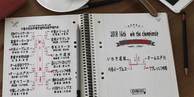 千葉市長杯争奪学童野球選手権大会 歴代記録 2018年 第16回大会